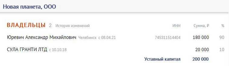 Челябинский экс-губернатор Юревич передает часть бизнеса сыну. Скрин